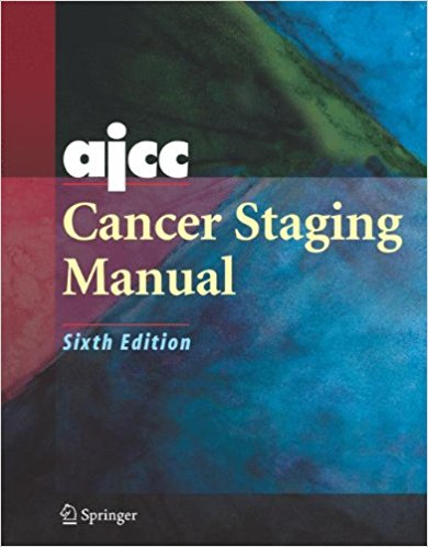 Ajcc Cancer Staging Manual With Cd